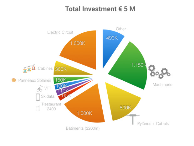 slg-investissement